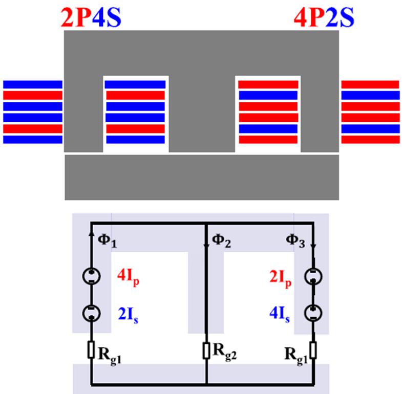 Integrated transformer model