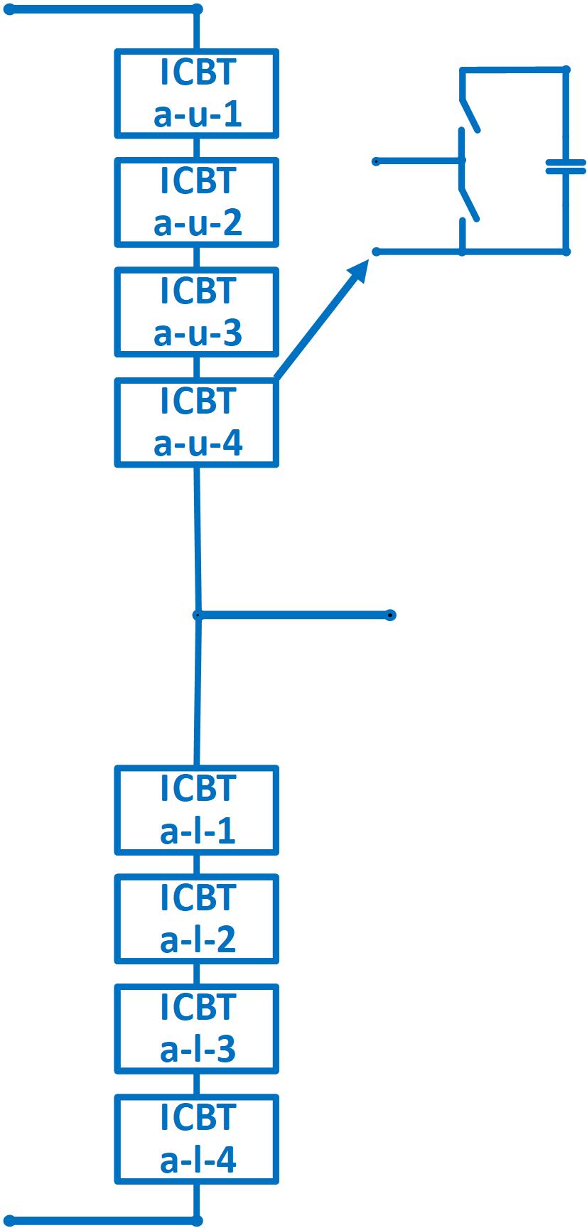ICBT cells