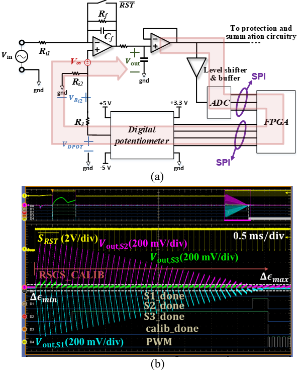 Rogowski switch-current sensor fundamentals