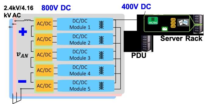medium voltage SST