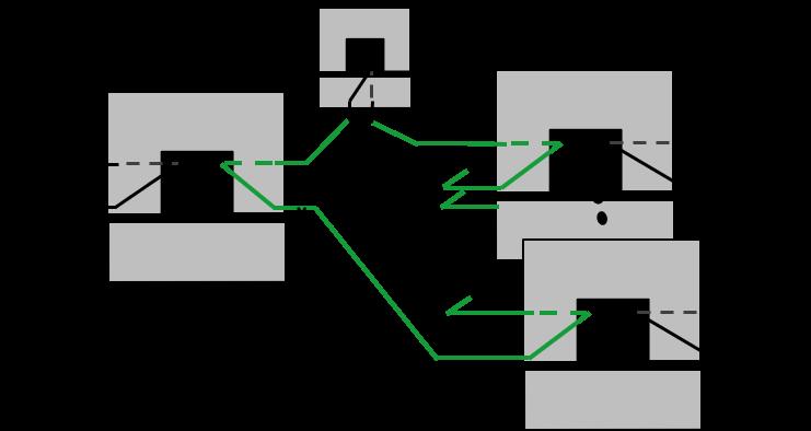 Indirect-coupled