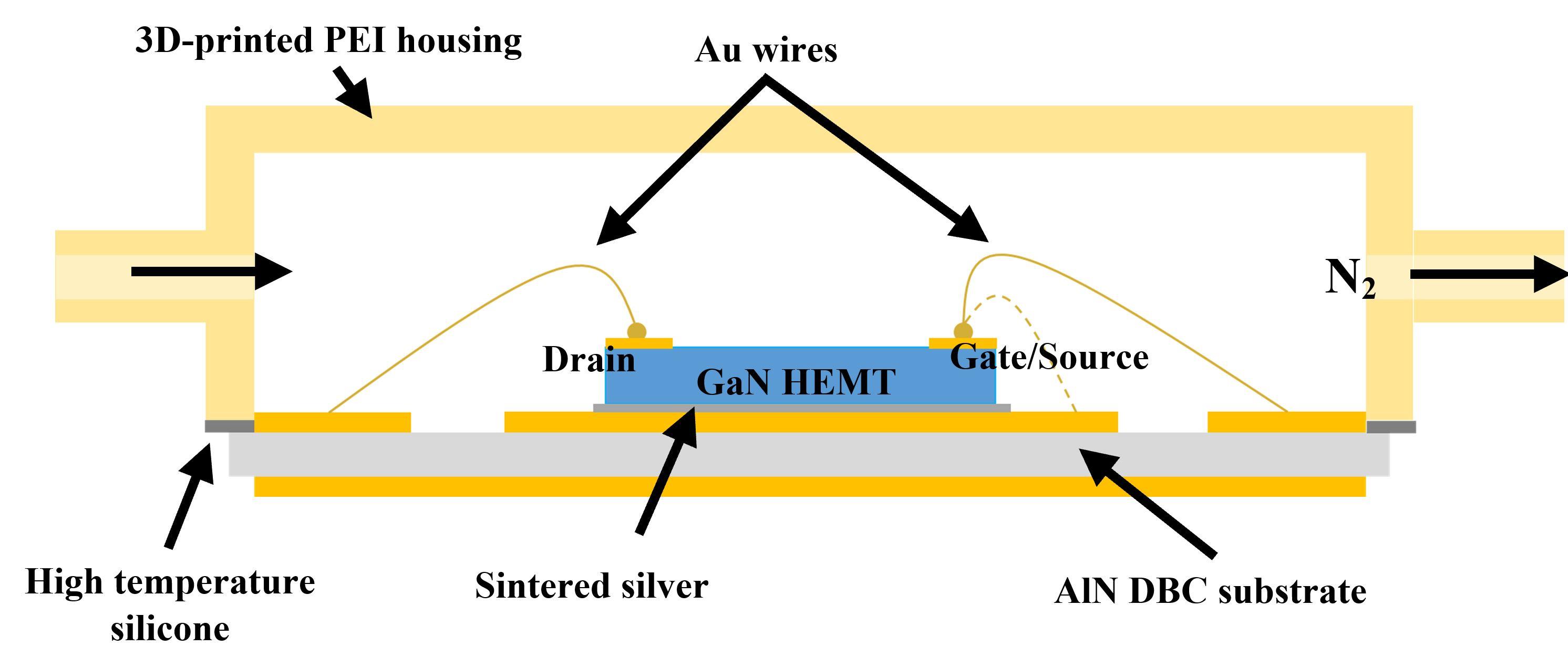 Cross-sectional schematic