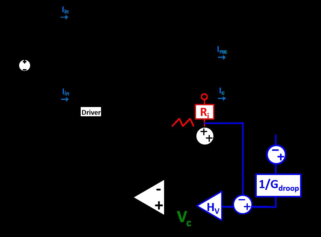 Active Droop Control