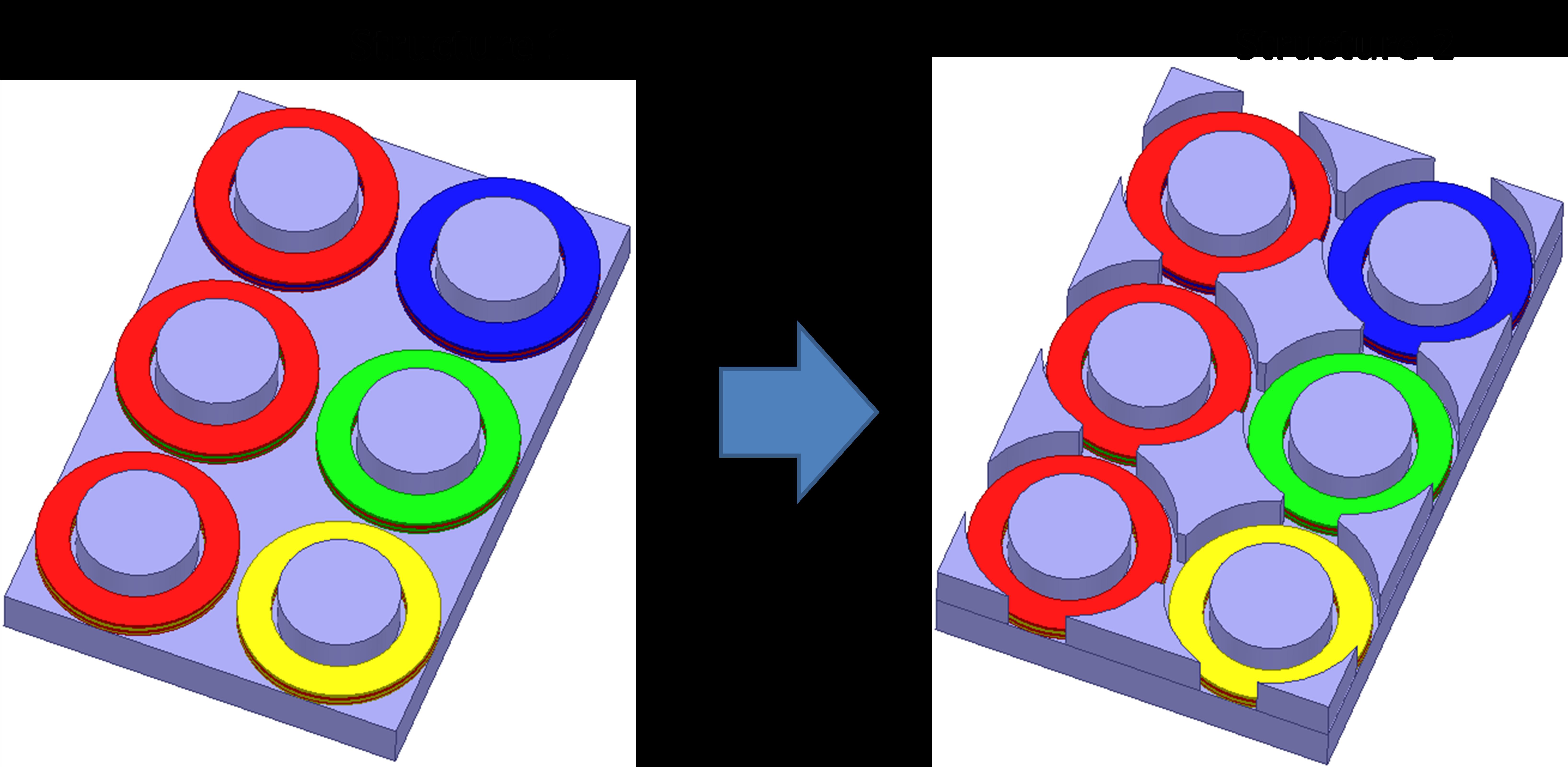 Structure Comparison.
