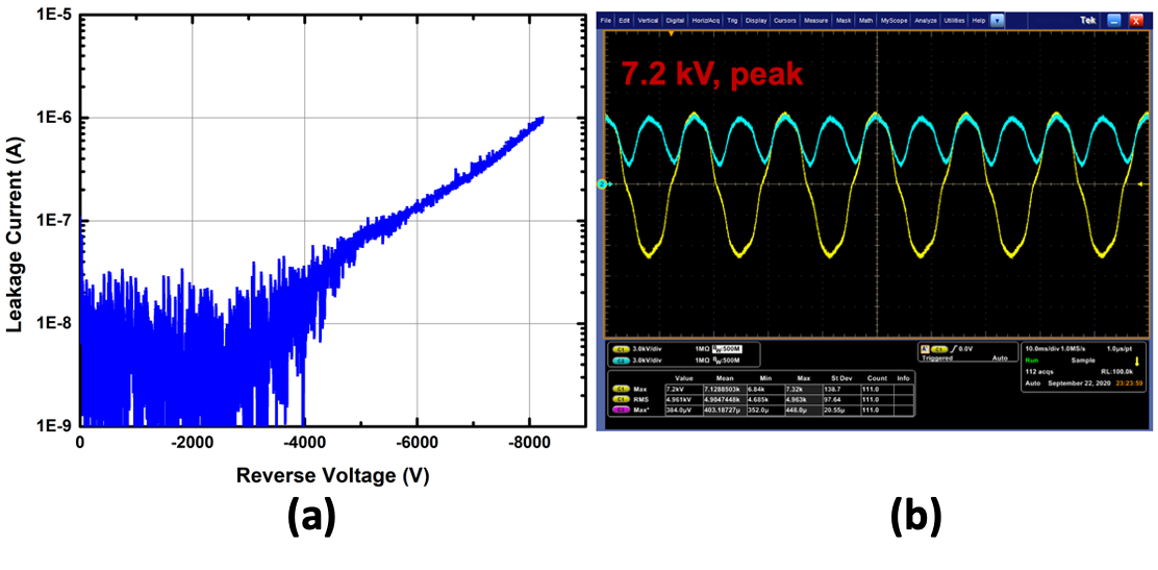Reverse characteristics and output waveform