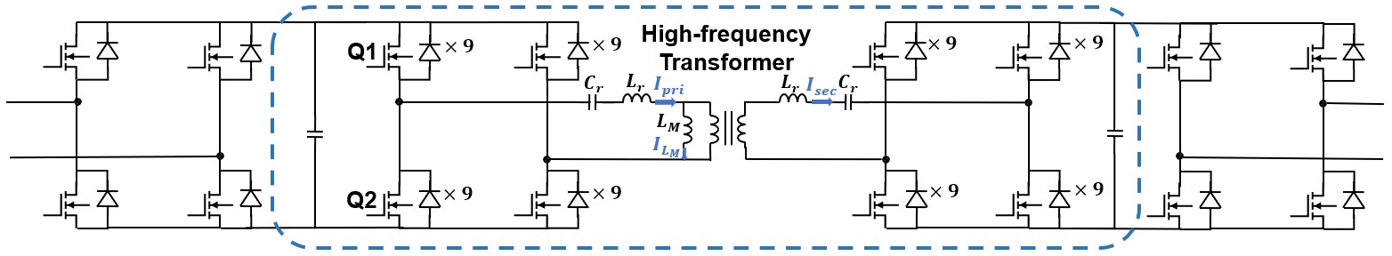 CLLC resonant converter