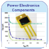 Icon of power electronics components